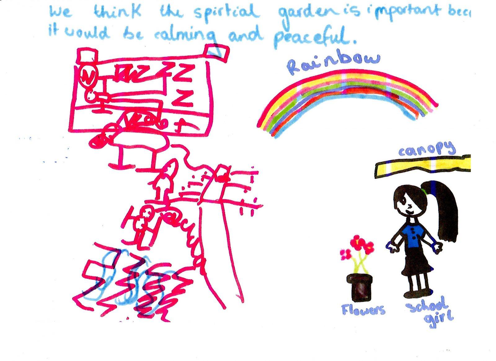Ideas for a school garden